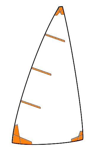 So sails - Grand-voile adaptable Topper